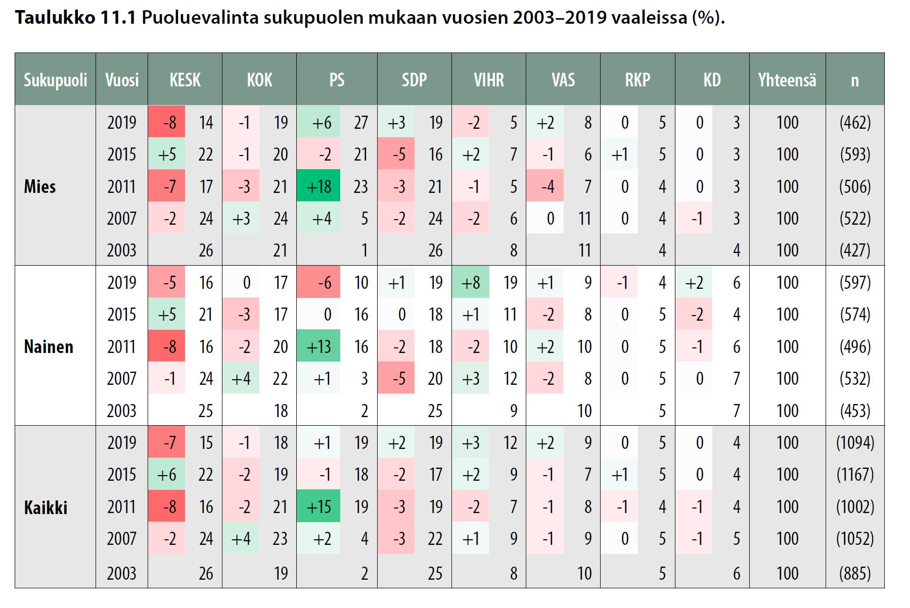 www.vaalitutkimus.fi